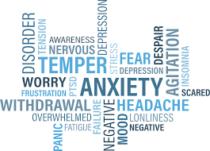 Los Tipos de trastornos de ansiedad